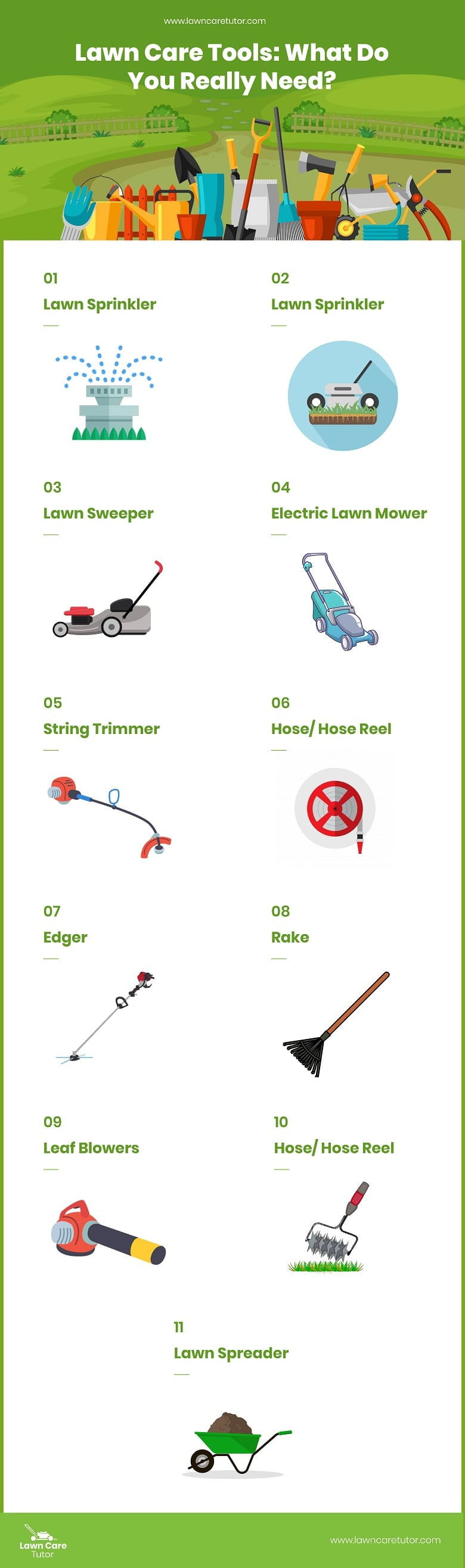 Lawn Care Tools